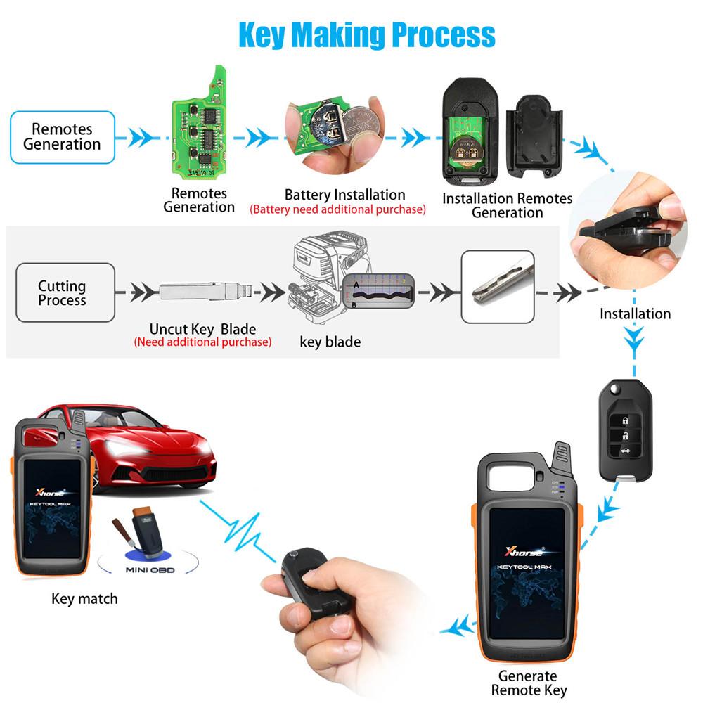 how to program the xhorse wireless remote key